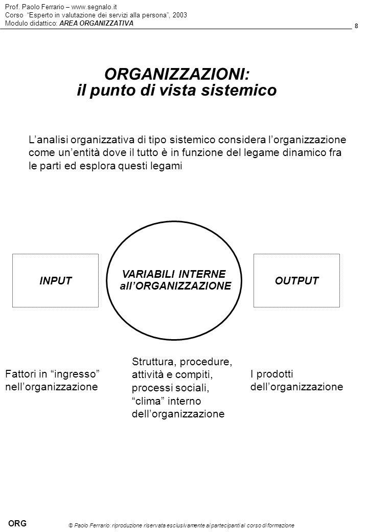 © Paolo Ferrario: riproduzione riservata esclusivamente ai partecipanti al corso di formazione Prof.