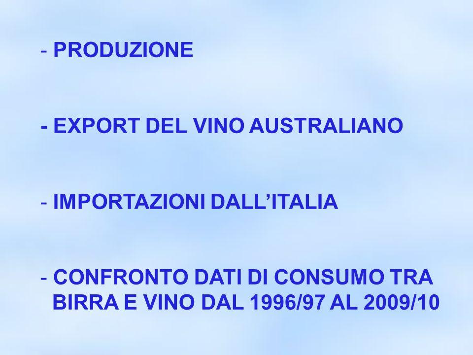 - PRODUZIONE - EXPORT DEL VINO AUSTRALIANO - IMPORTAZIONI DALLITALIA - CONFRONTO DATI DI CONSUMO TRA BIRRA E VINO DAL 1996/97 AL 2009/10