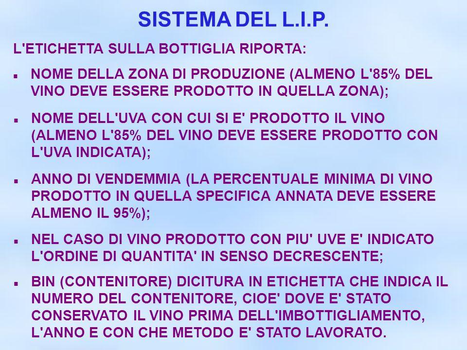 SISTEMA DEL L.I.P. L'ETICHETTA SULLA BOTTIGLIA RIPORTA: NOME DELLA ZONA DI PRODUZIONE (ALMENO L'85% DEL VINO DEVE ESSERE PRODOTTO IN QUELLA ZONA); NOM