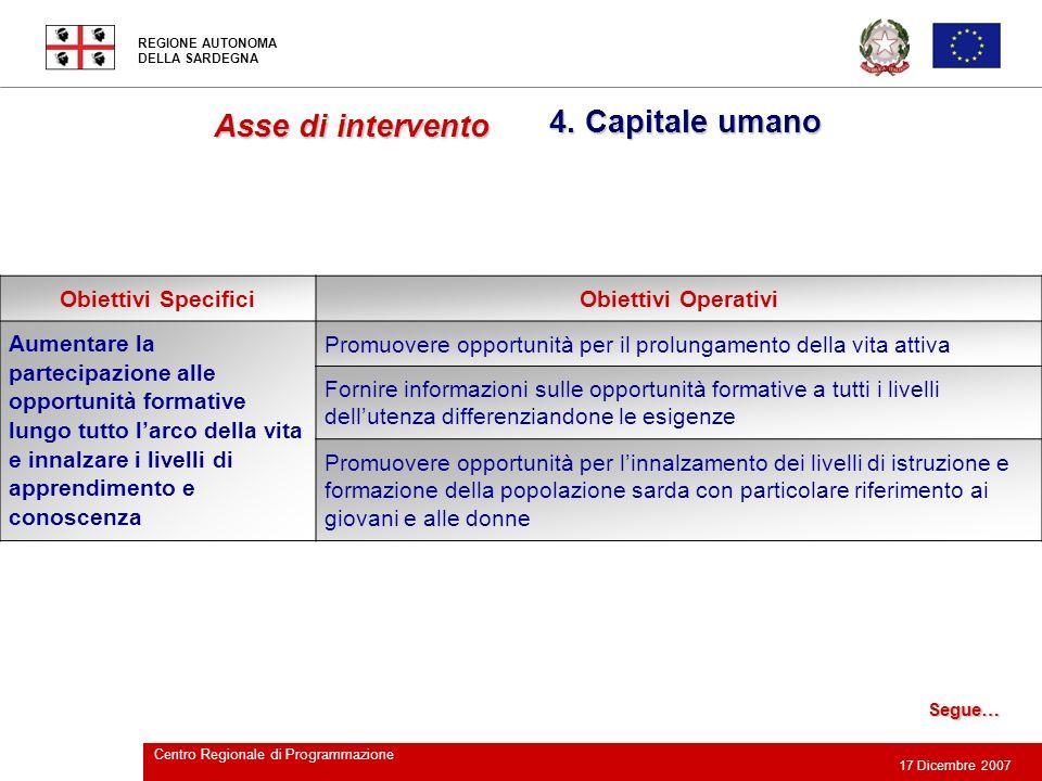 REGIONE AUTONOMA DELLA SARDEGNA 17 Dicembre 2007 Centro Regionale di Programmazione Obiettivi SpecificiObiettivi Operativi Aumentare la partecipazione