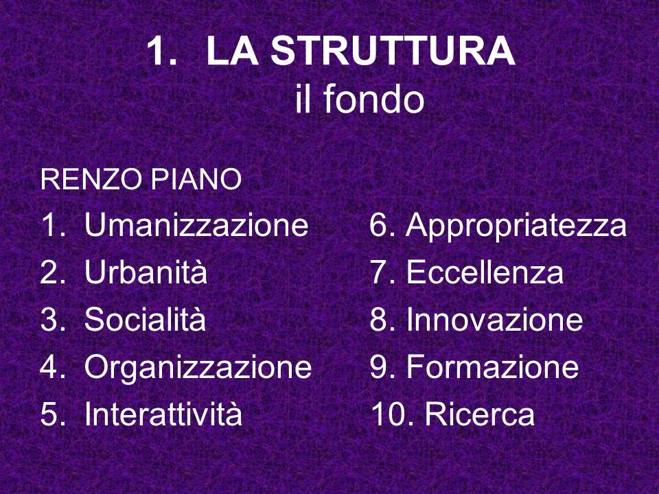 1.LA STRUTTURA il fondo RENZO PIANO 1.Umanizzazione6. Appropriatezza 2.Urbanità7. Eccellenza 3.Socialità8. Innovazione 4.Organizzazione9. Formazione 5