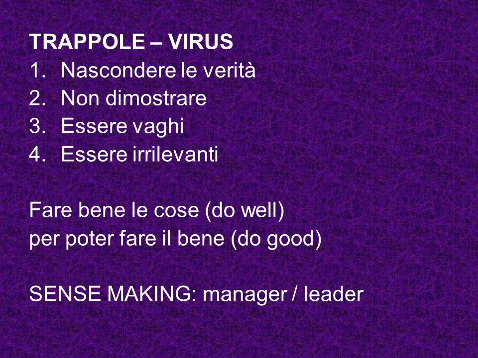TRAPPOLE – VIRUS 1. Nascondere le verità 2.Non dimostrare 3.Essere vaghi 4.Essere irrilevanti Fare bene le cose (do well) per poter fare il bene (do g