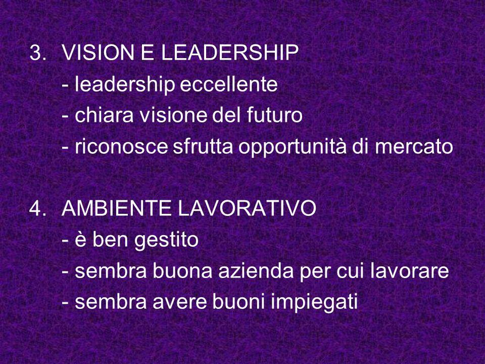 3.VISION E LEADERSHIP - leadership eccellente - chiara visione del futuro - riconosce sfrutta opportunità di mercato 4.AMBIENTE LAVORATIVO - è ben ges