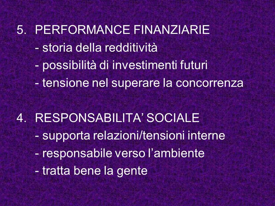 5.PERFORMANCE FINANZIARIE - storia della redditività - possibilità di investimenti futuri - tensione nel superare la concorrenza 4.RESPONSABILITA SOCI