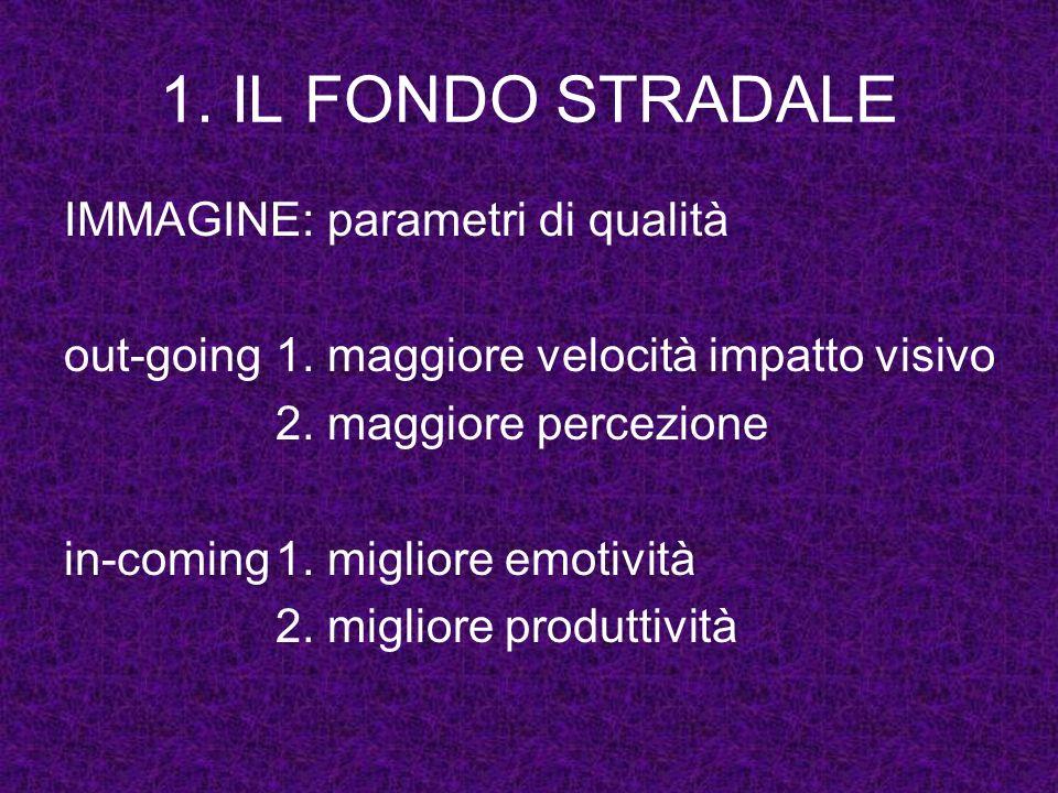 1. IL FONDO STRADALE IMMAGINE: parametri di qualità out-going1. maggiore velocità impatto visivo 2. maggiore percezione in-coming1. migliore emotività