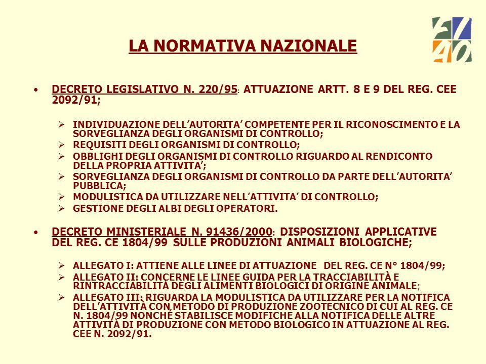LA NORMATIVA NAZIONALE DECRETO LEGISLATIVO N. 220/95 : ATTUAZIONE ARTT.