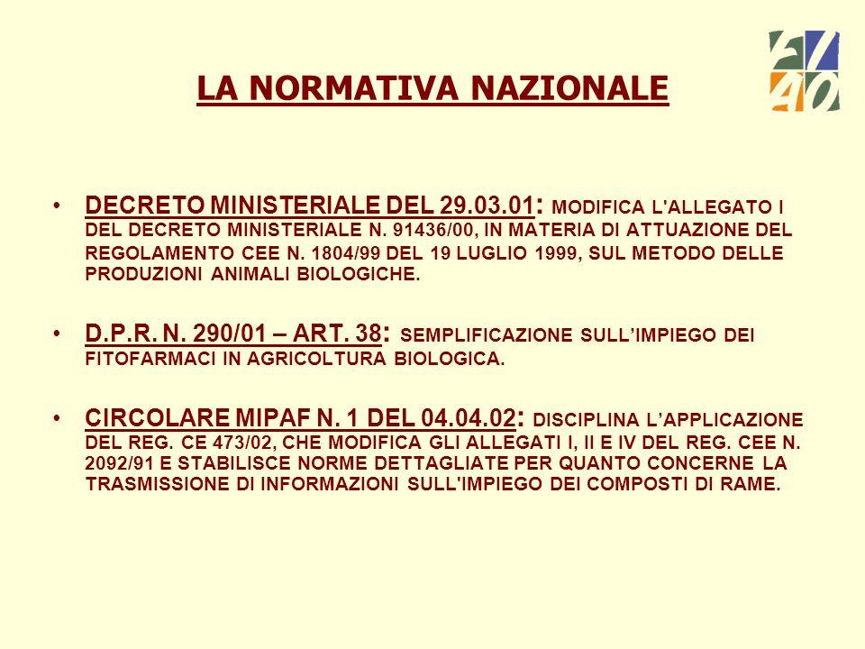 LA NORMATIVA NAZIONALE DECRETO MINISTERIALE DEL 29.03.01 : MODIFICA L ALLEGATO I DEL DECRETO MINISTERIALE N.