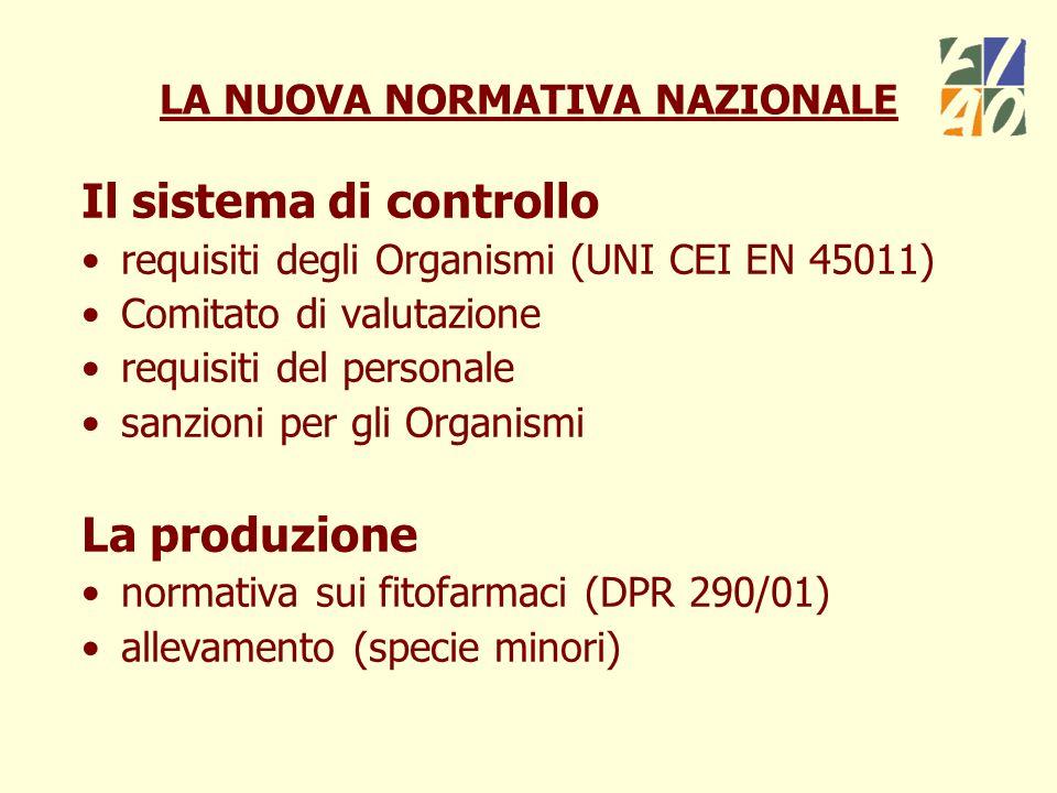 LA NUOVA NORMATIVA NAZIONALE Il sistema di controllo requisiti degli Organismi (UNI CEI EN 45011) Comitato di valutazione requisiti del personale sanzioni per gli Organismi La produzione normativa sui fitofarmaci (DPR 290/01) allevamento (specie minori)