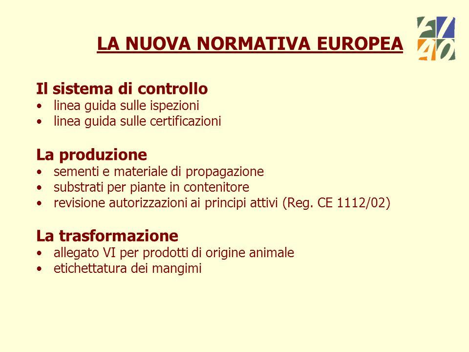 LA NUOVA NORMATIVA EUROPEA Il sistema di controllo linea guida sulle ispezioni linea guida sulle certificazioni La produzione sementi e materiale di propagazione substrati per piante in contenitore revisione autorizzazioni ai principi attivi (Reg.