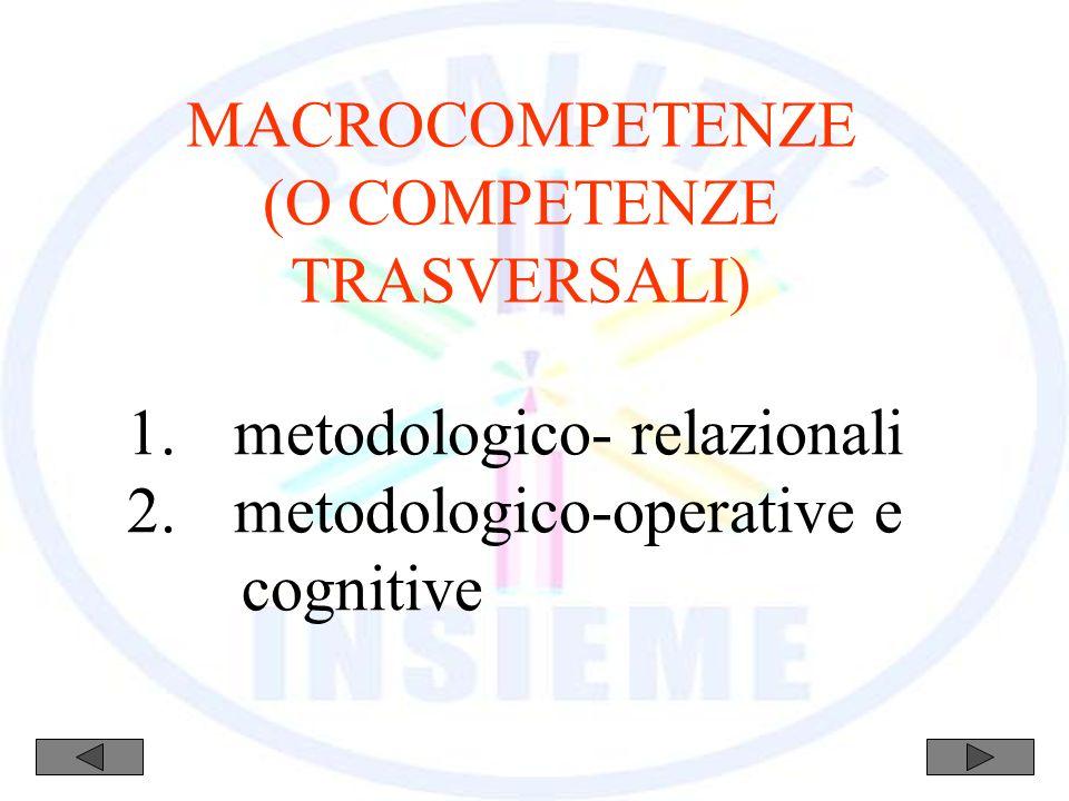 MACROCOMPETENZE (O COMPETENZE TRASVERSALI) 1.metodologico- relazionali 2.metodologico-operative e cognitive