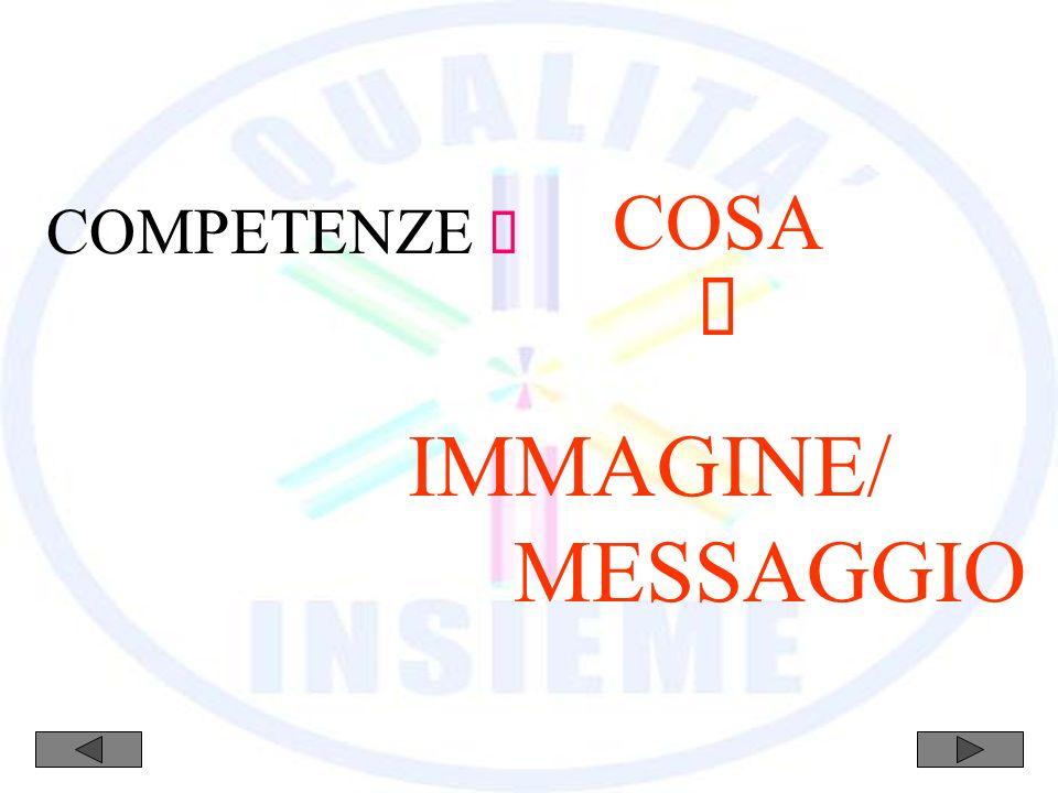 IMMAGINE/ MESSAGGIO COMPETENZE COSA