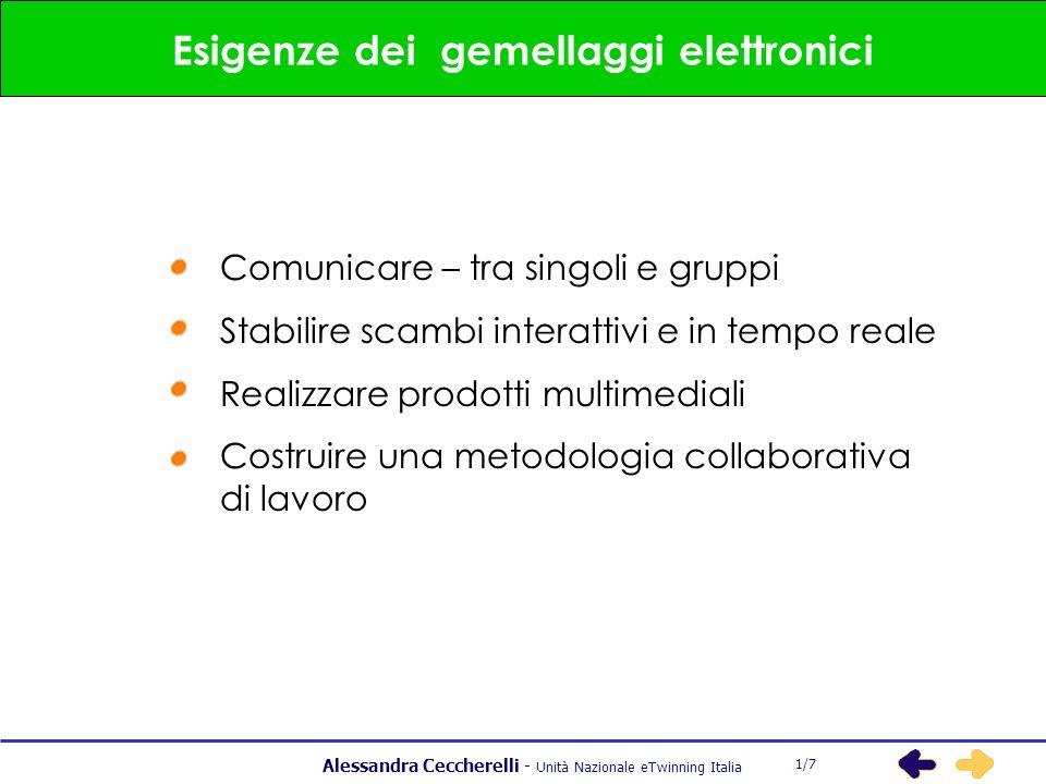 Alessandra Ceccherelli - Unità Nazionale eTwinning Italia Esigenze dei gemellaggi elettronici 2 1/7 Comunicare – tra singoli e gruppi Stabilire scambi