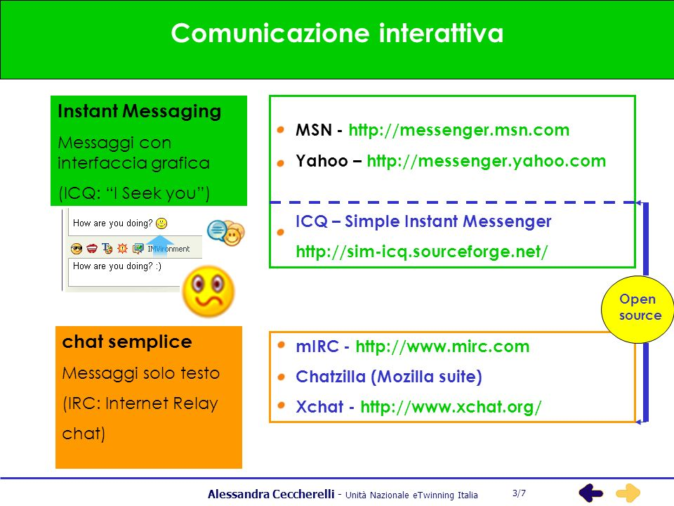 Alessandra Ceccherelli - Unità Nazionale eTwinning Italia Comunicazione interattiva 4 3/7 Instant Messaging Messaggi con interfaccia grafica (ICQ: I Seek you) MSN - http://messenger.msn.com Yahoo – http://messenger.yahoo.com ICQ – Simple Instant Messenger http://sim-icq.sourceforge.net/ mIRC - http://www.mirc.com Chatzilla (Mozilla suite) Xchat - http://www.xchat.org/ chat semplice Messaggi solo testo (IRC: Internet Relay chat) Open source