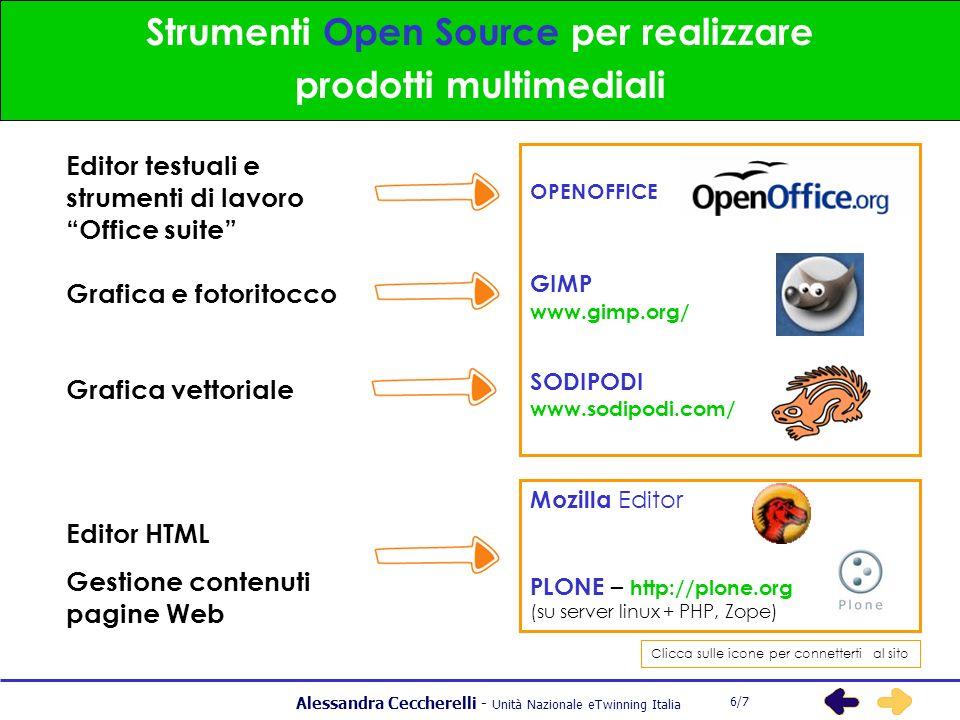 Alessandra Ceccherelli - Unità Nazionale eTwinning Italia Strumenti Open Source per realizzare prodotti multimediali 6/7 Editor testuali e strumenti d