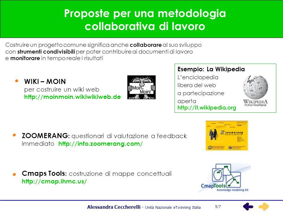 Alessandra Ceccherelli - Unità Nazionale eTwinning Italia Proposte per una metodologia collaborativa di lavoro Cercare i partner europei Selezionare i