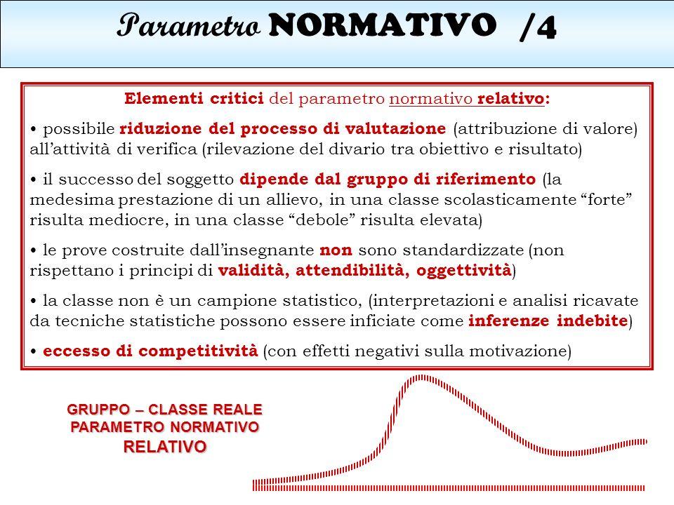 Parametro NORMATIVO/4 Elementi critici del parametro normativo relativo: possibile riduzione del processo di valutazione (attribuzione di valore) alla