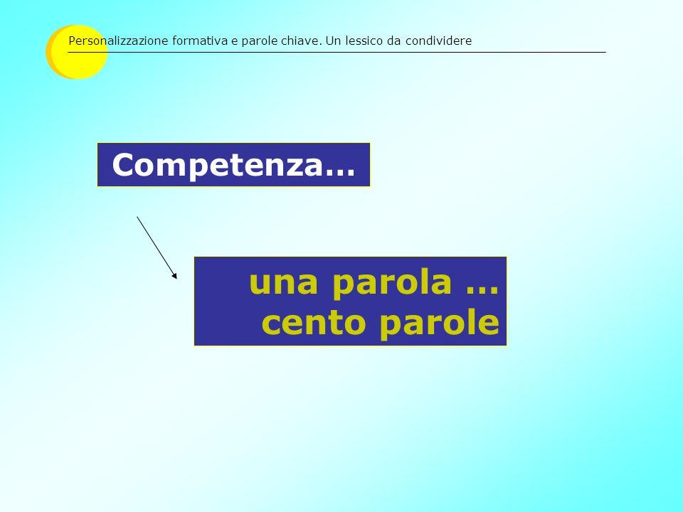 Competenza… una parola … cento parole Personalizzazione formativa e parole chiave. Un lessico da condividere