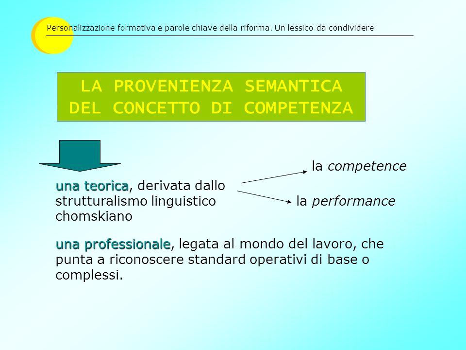 LA PROVENIENZA SEMANTICA DEL CONCETTO DI COMPETENZA una teorica una teorica, derivata dallo strutturalismo linguistico chomskiano la competence la per