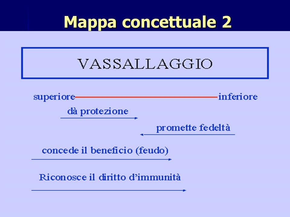 Mappa concettuale 2