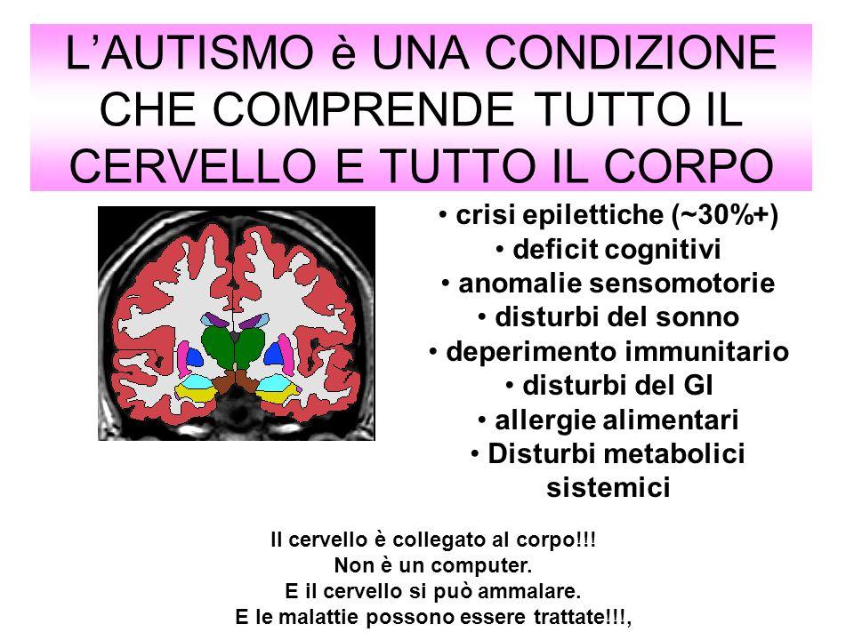 LAUTISMO è UNA CONDIZIONE CHE COMPRENDE TUTTO IL CERVELLO E TUTTO IL CORPO crisi epilettiche (~30%+) deficit cognitivi anomalie sensomotorie disturbi
