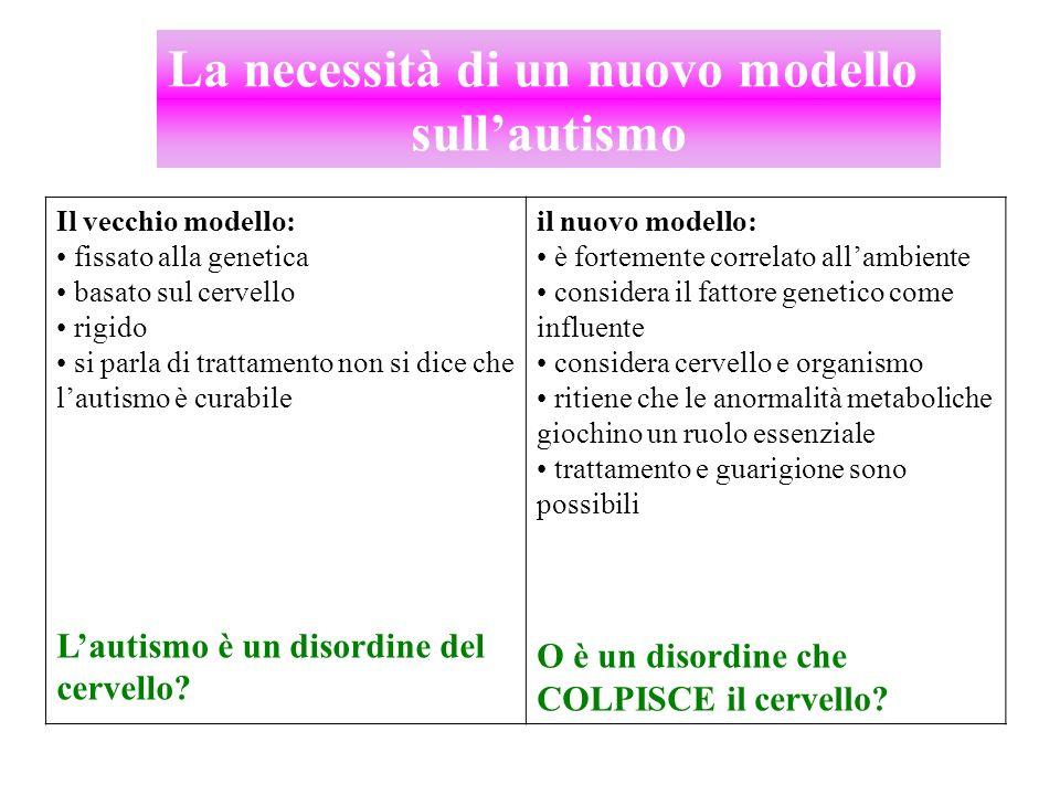 Autismo: modello statico Fattori genetici fattori prenatali modello rigido senza speranza Inevitabili Rigidi immodificabile