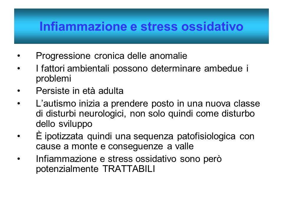Infiammazione e stress ossidativo Progressione cronica delle anomalie I fattori ambientali possono determinare ambedue i problemi Persiste in età adul