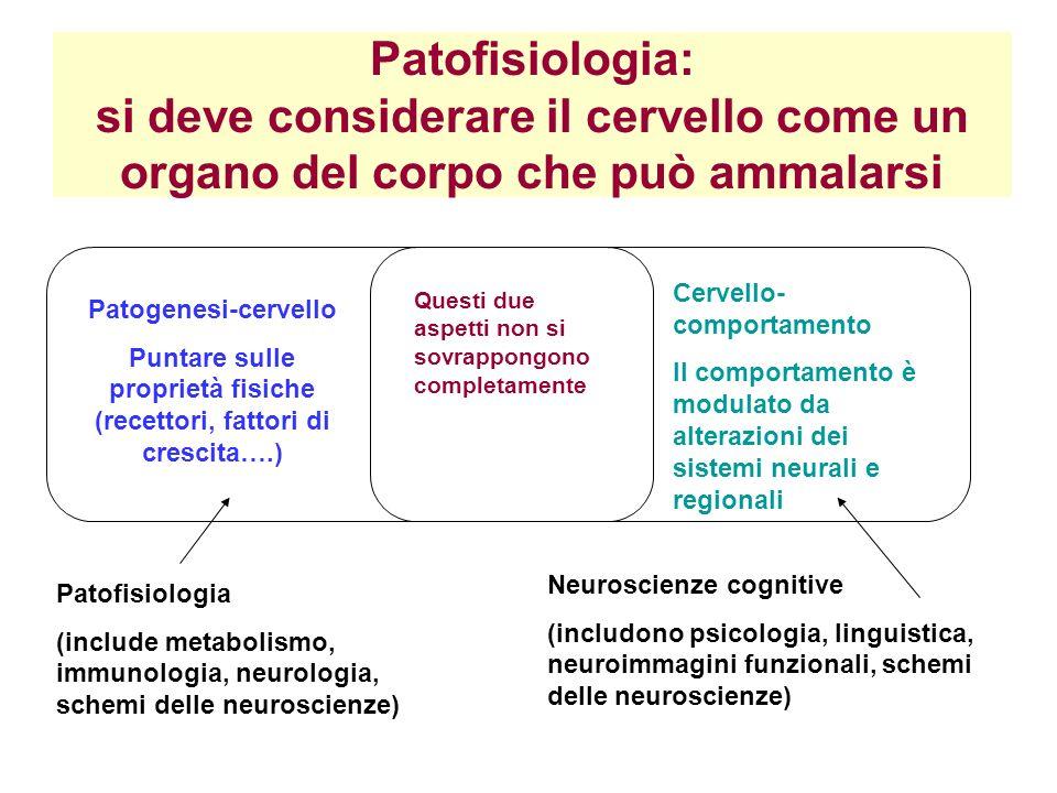 Patofisiologia: si deve considerare il cervello come un organo del corpo che può ammalarsi Patogenesi-cervello Puntare sulle proprietà fisiche (recett