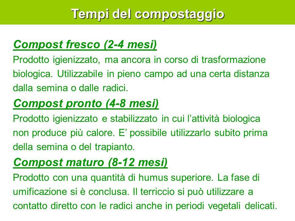 Tempi del compostaggio Compost fresco (2-4 mesi) Prodotto igienizzato, ma ancora in corso di trasformazione biologica. Utilizzabile in pieno campo ad