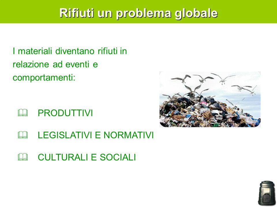 &PRODUTTIVI &LEGISLATIVI E NORMATIVI &CULTURALI E SOCIALI I materiali diventano rifiuti in relazione ad eventi e comportamenti: Rifiuti un problema globale