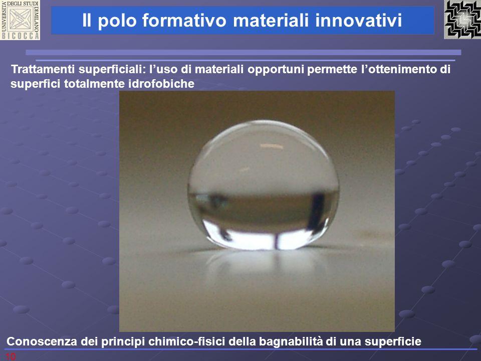 10 Il polo formativo materiali innovativi Trattamenti superficiali: luso di materiali opportuni permette lottenimento di superfici totalmente idrofobi