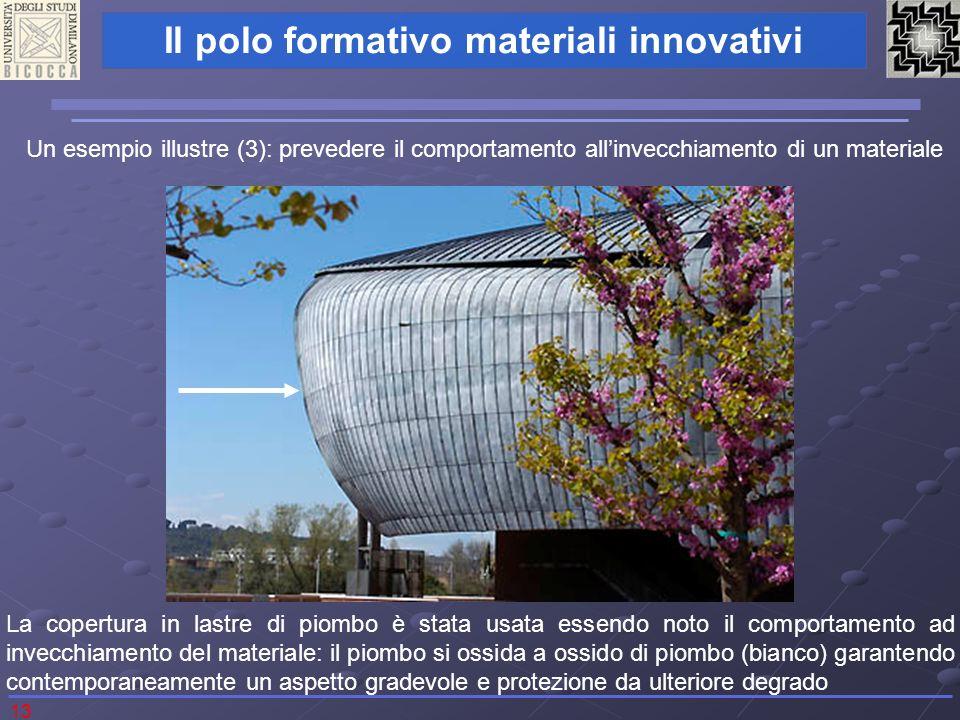 13 Il polo formativo materiali innovativi Un esempio illustre (3): prevedere il comportamento allinvecchiamento di un materiale La copertura in lastre
