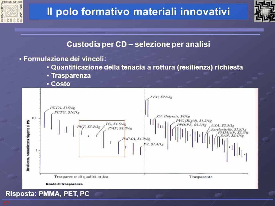 17 Il polo formativo materiali innovativi Formulazione dei vincoli: Quantificazione della tenacia a rottura (resilienza) richiesta Trasparenza Costo C