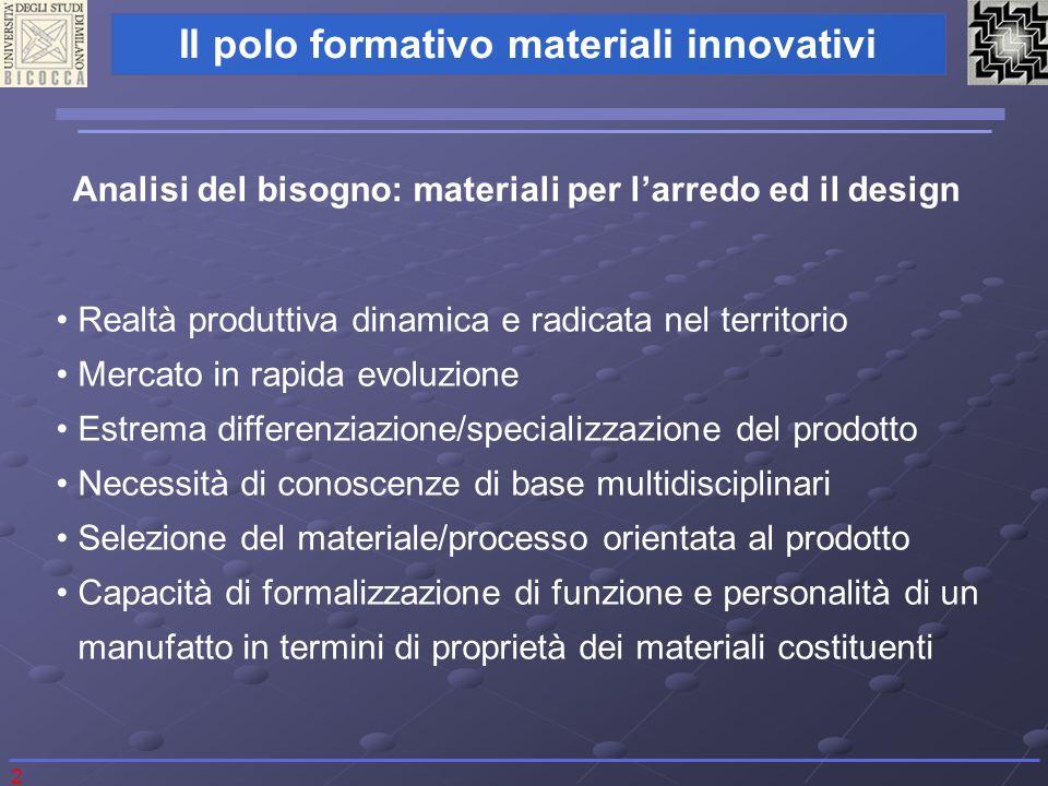 2 Il polo formativo materiali innovativi Realtà produttiva dinamica e radicata nel territorio Mercato in rapida evoluzione Estrema differenziazione/sp