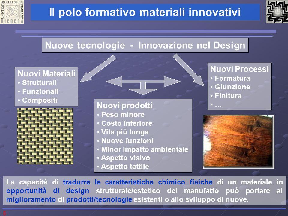5 Il polo formativo materiali innovativi Nuove tecnologie - Innovazione nel Design Nuovi prodotti Peso minore Costo inferiore Vita più lunga Nuove fun