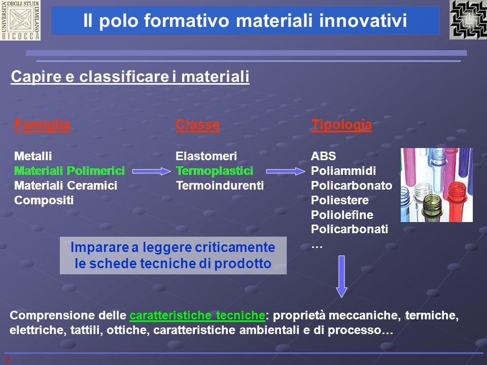 7 Il polo formativo materiali innovativi Capire e classificare i materiali Famiglia Metalli Materiali Polimerici Materiali Ceramici Compositi Classe E