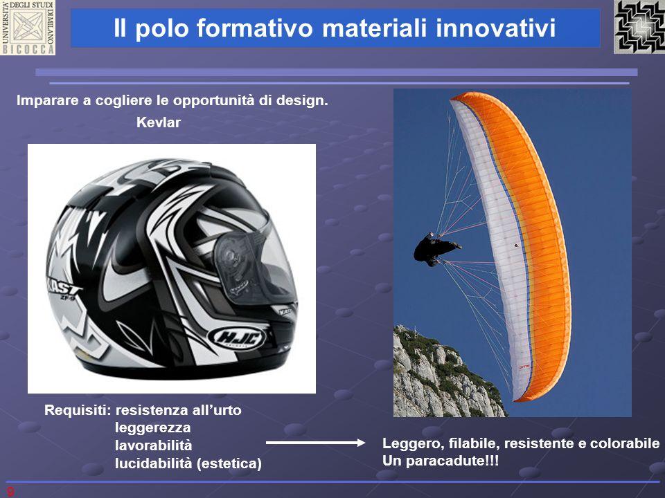 9 Il polo formativo materiali innovativi Imparare a cogliere le opportunità di design. Requisiti: resistenza allurto leggerezza lavorabilità lucidabil