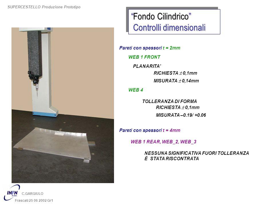 C.GARGIULO Frascati 25 06 2002 Gr1 Fondo CilindricoFondo Cilindrico Controlli dimensionali Controlli dimensionali Fondo CilindricoFondo Cilindrico Con