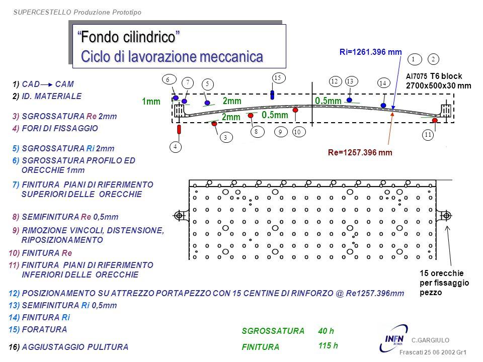 Fondo cilindricoFondo cilindrico Ciclo di lavorazione meccanica Ciclo di lavorazione meccanica Fondo cilindricoFondo cilindrico Ciclo di lavorazione m
