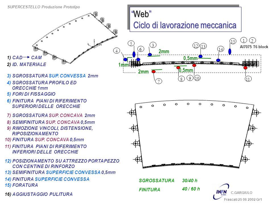 C.GARGIULO Frascati 25 06 2002 Gr1 2 1 2mm 0,5mm Al7075 T6 block 1mm 7 8 10 11 4 5 6 3 13 14 15 12 9 2mm WebWeb Ciclo di lavorazione meccanica Ciclo d