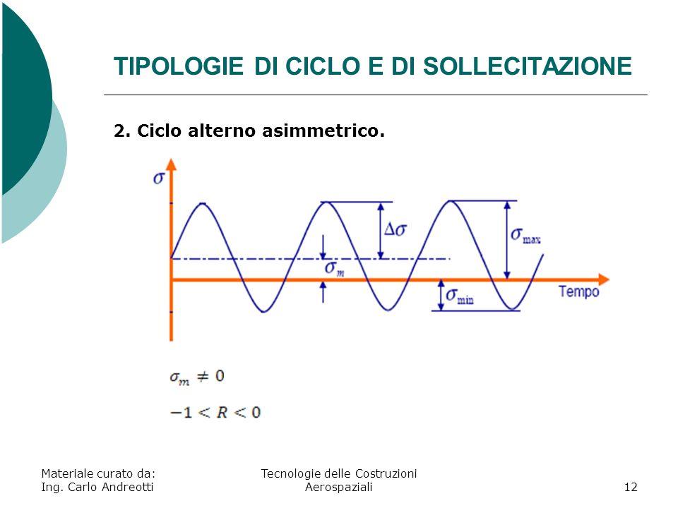 TIPOLOGIE DI CICLO E DI SOLLECITAZIONE Materiale curato da: Ing. Carlo Andreotti Tecnologie delle Costruzioni Aerospaziali12 2. Ciclo alterno asimmetr