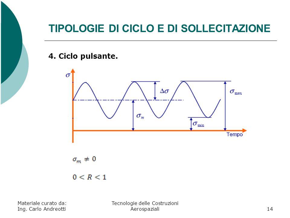 TIPOLOGIE DI CICLO E DI SOLLECITAZIONE Materiale curato da: Ing. Carlo Andreotti Tecnologie delle Costruzioni Aerospaziali14 4. Ciclo pulsante.