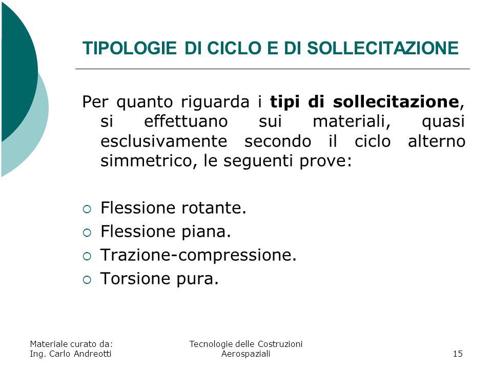 TIPOLOGIE DI CICLO E DI SOLLECITAZIONE Materiale curato da: Ing. Carlo Andreotti Tecnologie delle Costruzioni Aerospaziali15 Per quanto riguarda i tip
