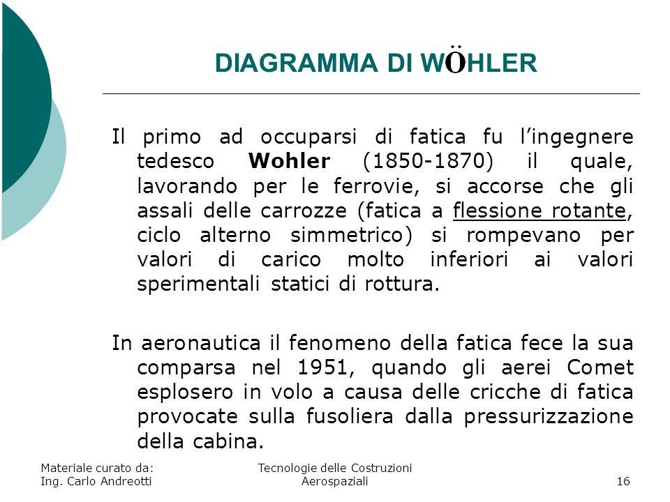 DIAGRAMMA DI W HLER Materiale curato da: Ing. Carlo Andreotti Tecnologie delle Costruzioni Aerospaziali16 Il primo ad occuparsi di fatica fu lingegner