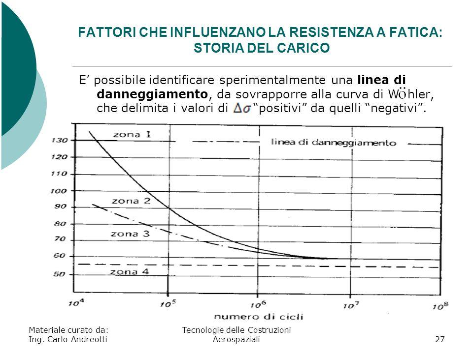 FATTORI CHE INFLUENZANO LA RESISTENZA A FATICA: STORIA DEL CARICO Materiale curato da: Ing. Carlo Andreotti Tecnologie delle Costruzioni Aerospaziali2
