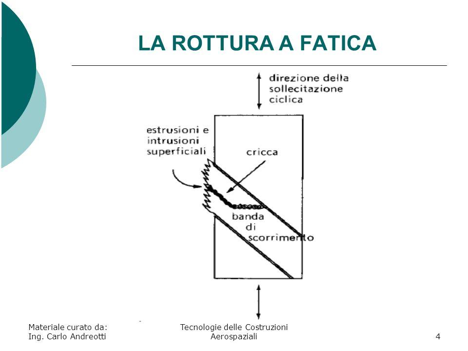 LA ROTTURA A FATICA Materiale curato da: Ing. Carlo Andreotti Tecnologie delle Costruzioni Aerospaziali4