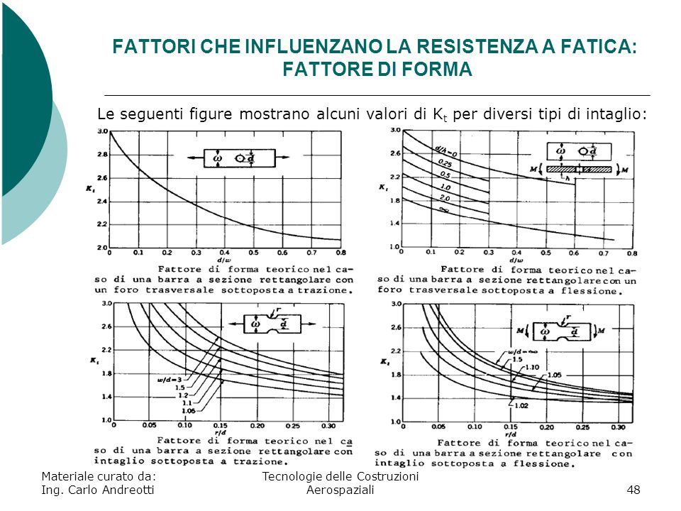 FATTORI CHE INFLUENZANO LA RESISTENZA A FATICA: FATTORE DI FORMA Materiale curato da: Ing. Carlo Andreotti Tecnologie delle Costruzioni Aerospaziali48