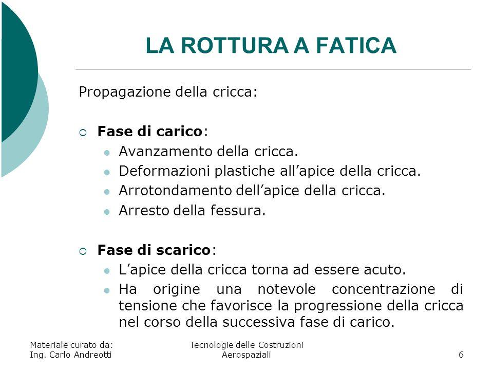 LA ROTTURA A FATICA Propagazione della cricca: Fase di carico: Avanzamento della cricca. Deformazioni plastiche allapice della cricca. Arrotondamento