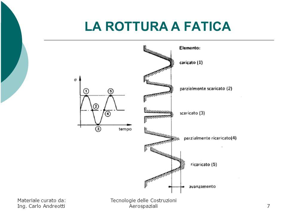 LA ROTTURA A FATICA Materiale curato da: Ing. Carlo Andreotti Tecnologie delle Costruzioni Aerospaziali7