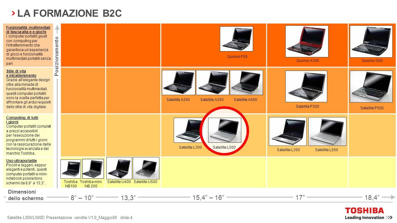 Satellite L500/L500D Presentazione vendite V1.0_Maggio09 slide:3 TARGET GROUP Satellite L500/L500D, il computer portatile perfetto per gli utenti più esigenti: Design Il compagno ideale per gli utenti attenti al design, con il quale farsi vedere o da mostrare ad amici e parenti, garantisce un incredibile qualità di esecuzione e uno stile duraturo per il mercato di fascia bassa.
