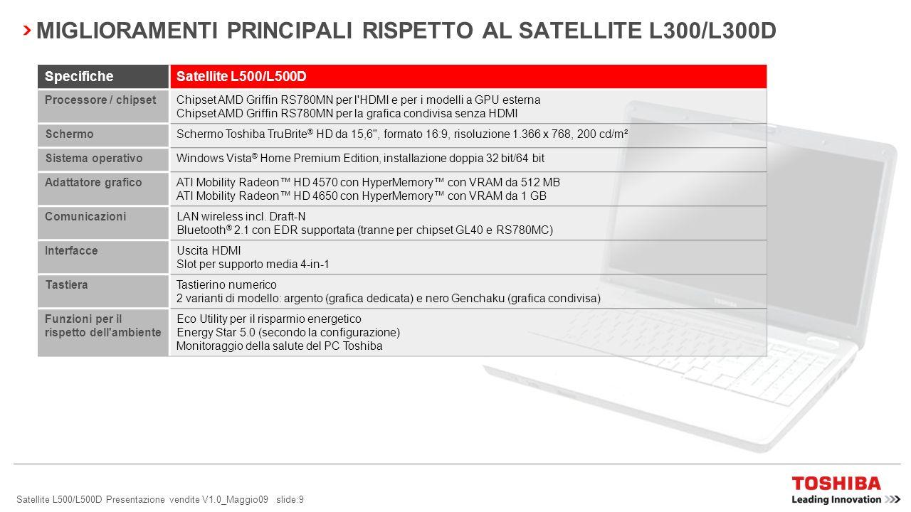Satellite L500/L500D Presentazione vendite V1.0_Maggio09 slide:9 MIGLIORAMENTI PRINCIPALI RISPETTO AL SATELLITE L300/L300D SpecificheSatellite L500/L500D Processore / chipsetChipset AMD Griffin RS780MN per l HDMI e per i modelli a GPU esterna Chipset AMD Griffin RS780MN per la grafica condivisa senza HDMI SchermoSchermo Toshiba TruBrite ® HD da 15,6 , formato 16:9, risoluzione 1.366 x 768, 200 cd/m² Sistema operativoWindows Vista ® Home Premium Edition, installazione doppia 32 bit/64 bit Adattatore graficoATI Mobility Radeon HD 4570 con HyperMemory con VRAM da 512 MB ATI Mobility Radeon HD 4650 con HyperMemory con VRAM da 1 GB ComunicazioniLAN wireless incl.